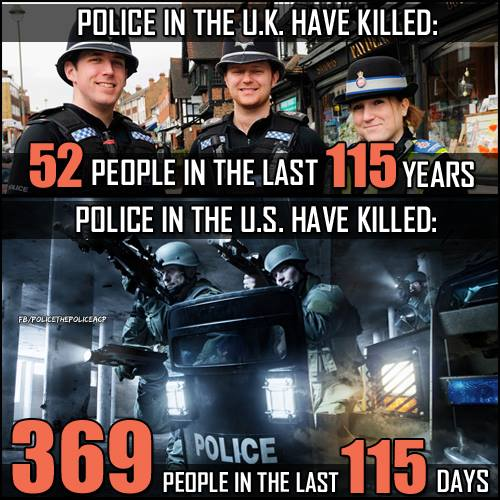 polismord